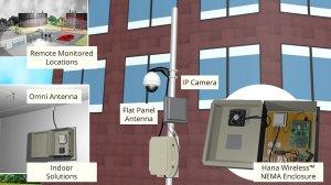 Streakwave Wireless Enterprise Render